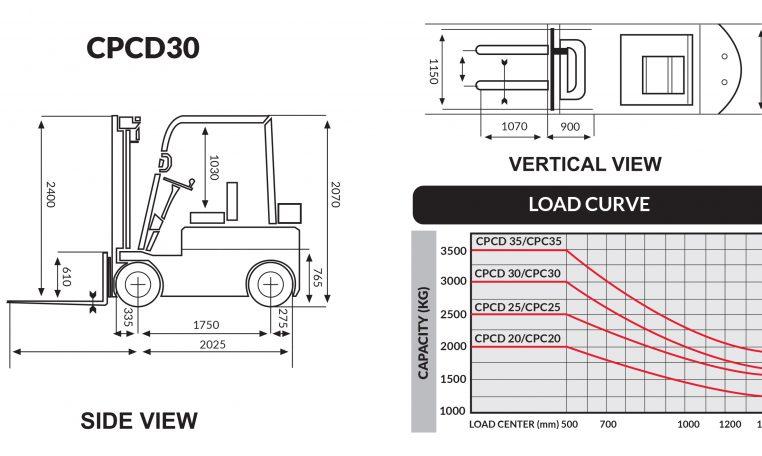 3 Ton Diesel JAC Forklift | JAC Robust Diesel Forklifts